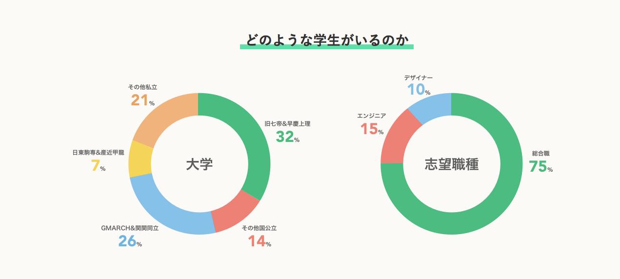 %e2%91%a1_%e3%81%a8%e3%82%99%e3%81%ae%e3%82%88%e3%81%86%e3%81%aa%e5%ad%a6%e7%94%9f%e3%81%8b%e3%82%99%e3%81%84%e3%82%8b%e3%81%ae%e3%81%8b